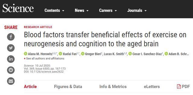 Science:科学家给衰老小鼠换血,大脑变年轻了